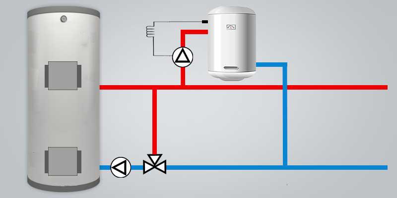Instalare boiler apa menajera