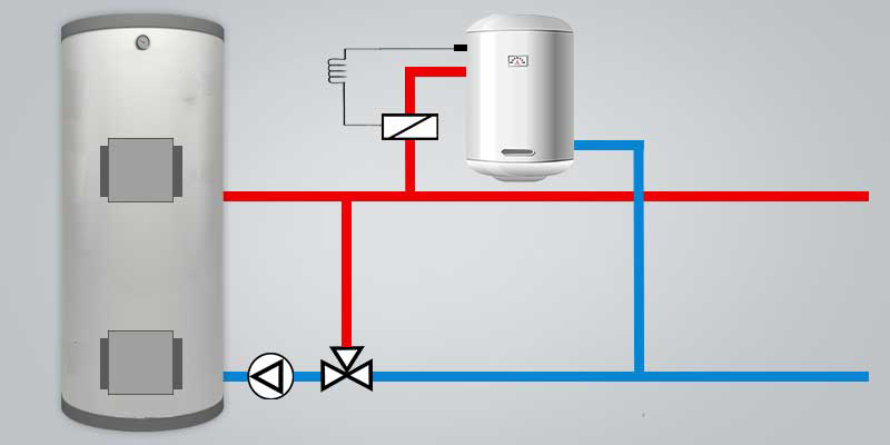 Boiler apa menajera - ACM