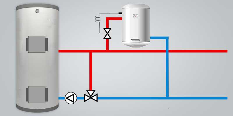 instalare corecta boilder de apa menajera - ACM